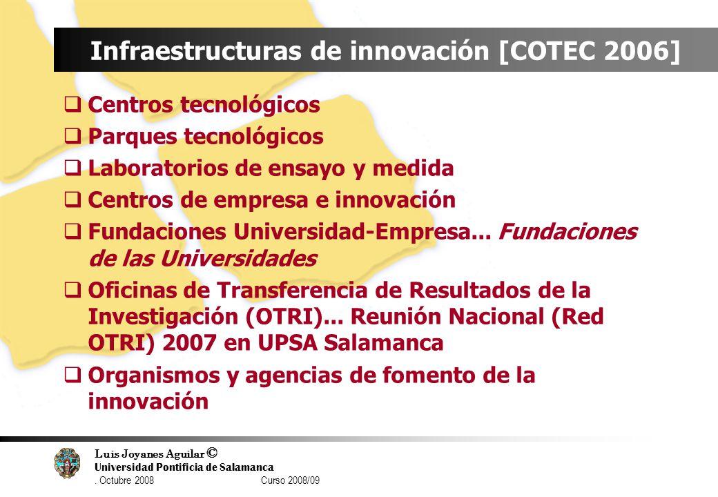 Infraestructuras de innovación [COTEC 2006]